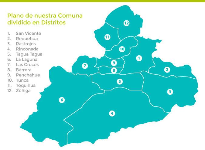 distritos_sv