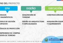 Diapositiva2B