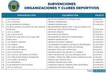 CERCA DE $28.500.000 EN SUBVENCIONES RECIBIERON ORGANIZACIONES SOCIALES Y DEPORTIVAS SANVICENTANAS DE MANOS DEL ALCALDE JAIME GONZÁLEZ RAMÍREZ