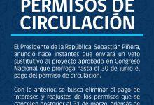 INFORMACIÓN IMPORTANTÍSIMA CON RESPECTO A PERMISOS DE CIRCULACIÓN‼️‼️‼️