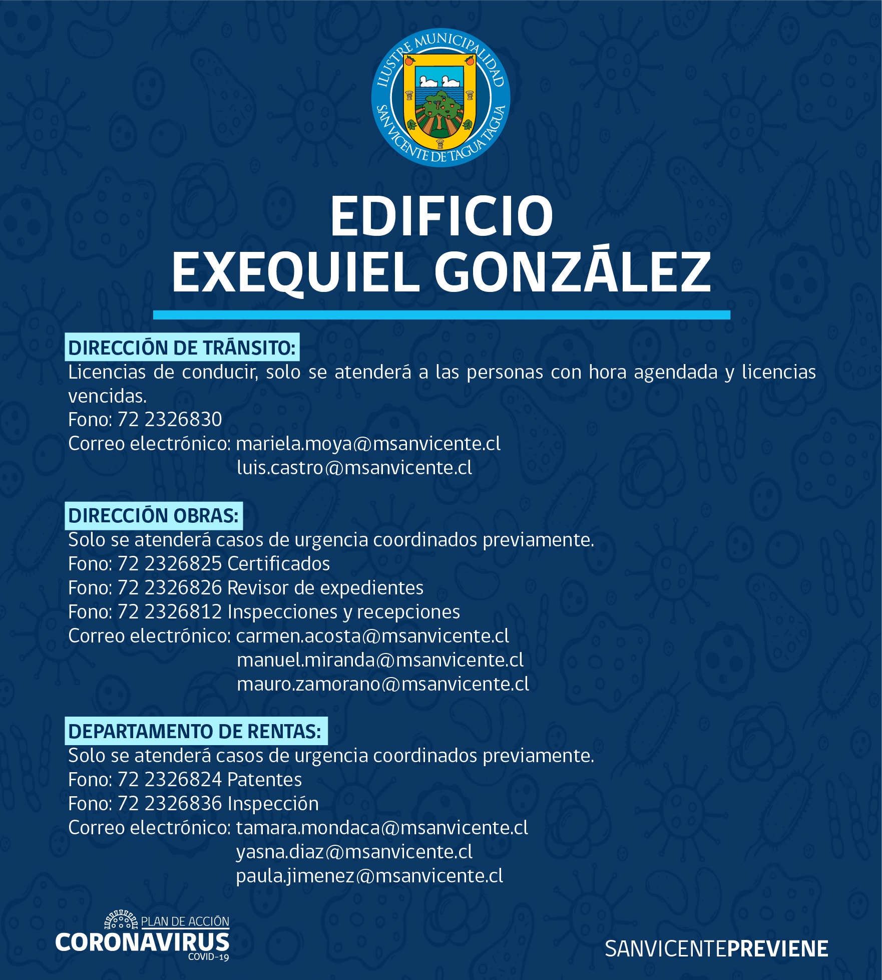 FUNCIONAMIENTO DEL EDIFICIO MUNICIPAL DE CALLE EXEQUIEL GONZÁLEZ