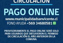 ACTUALIZACIÓN   PAGO DE PERMISOS DE CIRCULACIÓN