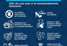 PROTOCOLOS DE ENTRADA A CASA   ACCIONES FRENTE AL COVID-19