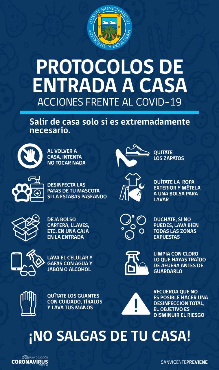 PROTOCOLOS DE ENTRADA A CASA | ACCIONES FRENTE AL COVID-19