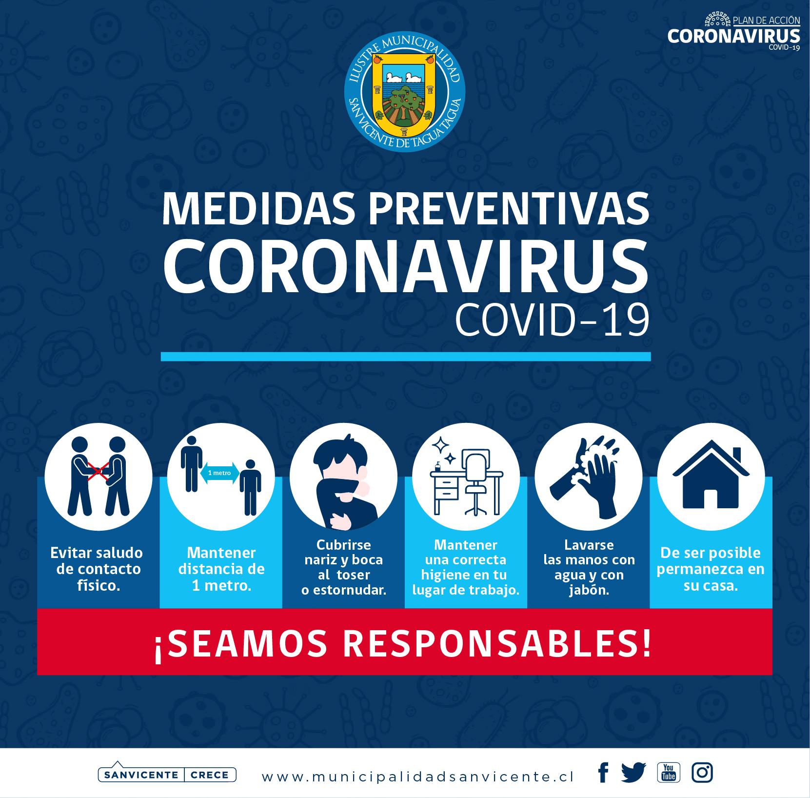MEDIDAS PREVENTIVAS CORONAVIRUS COVID-19