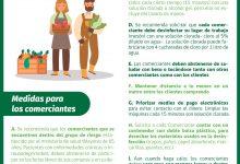 DÍAS Y HORARIOS DE FUNCIONAMIENTO DE FERIAS EN SEMANA SANTA