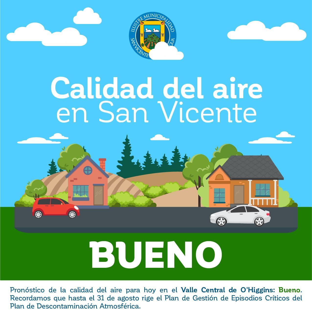 CALIDAD DEL AIRE EN SAN VICENTE DE TAGUA TAGUA MIÉRCOLES 15 DE ABRIL: BUENO