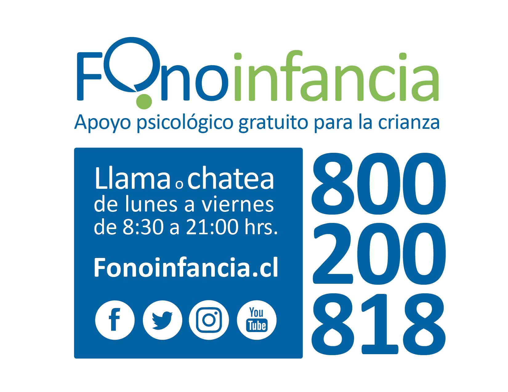 FONO INFANCIA CHILE CRECE CONTIGO – INTEGRA