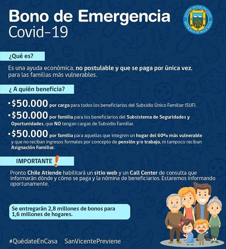 BONO DE EMERGENCIA COVID-19