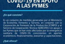 NUEVO PORTAL WEB TODOS X LAS PYMES Y PLAN DE EMERGENCIA COVID-19 EN APOYO A LAS PYMES