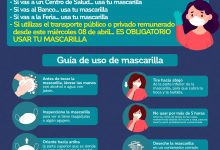 EN TIEMPOS DE CORONAVIRUS LA MUNICIPALIDAD DE SAN VICENTE TE INVITA A USAR TU MASCARILLA