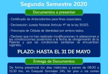 RENOVACIÓN PATENTES DE ALCOHOL SEGUNDO SEMESTRE 2020‼️